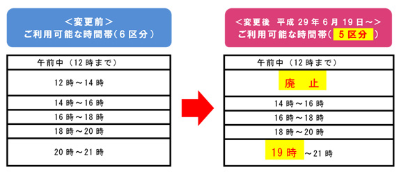 配達時間帯変更告知チラシ(最終)